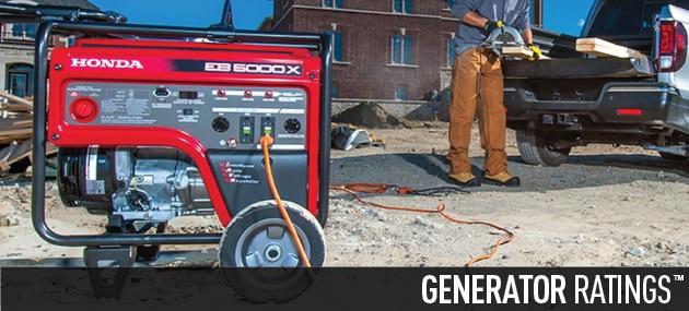 Cheap Portable Generator